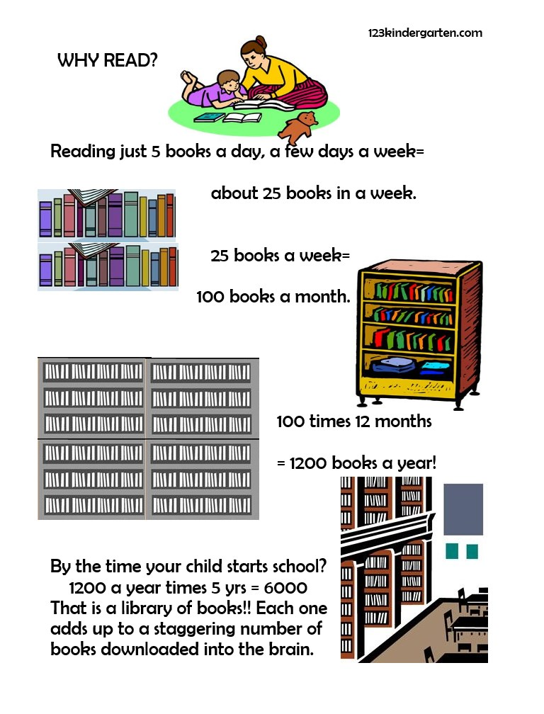 how reading helps kids get ready for school